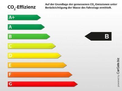 gebraucht Skoda Citigo ACTIVE 1,0 MPI 44 KW KURZZEITZULASSUNG
