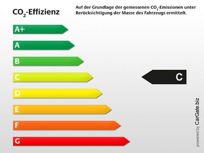 gebraucht VW Caddy Kasten 1,6 TDI Eco Profi ECOPROFI