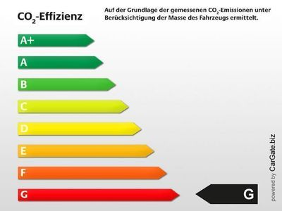 gebraucht Audi A4 2.0 TDI S-tronic S-line,LED-Scheinwerfer, S TRONIC - Klima,Sitzheizung,Alu,Servo,