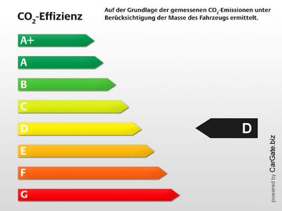 gebraucht Porsche Cayenne 3.0 BOSE Luftfederung Head-Up LED 21-Zoll