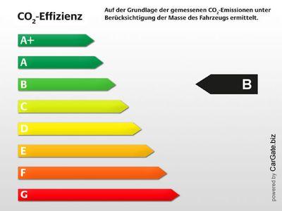 gebraucht Skoda Citigo Ambition 1.0MPI Greentec 5-Türer PDC -