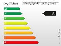 gebraucht Audi A5 Sportback 2.0 TDI quattro S line tronic Leder
