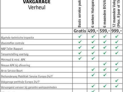 tweedehands VW Golf 1.4 TSI GTE Hybride €12799,-Ex Btw|€15487,-Incl Btw