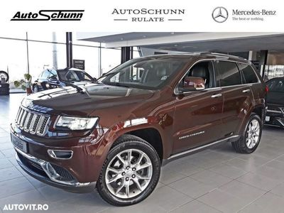 second-hand Jeep Grand Cherokee III