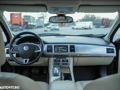 second-hand Jaguar XF