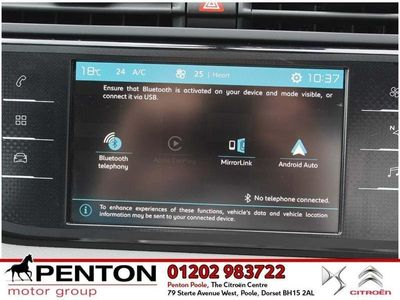 used Citroën C4 SpaceTourer 1.5 BlueHDi Touch Edition (s/s) 5dr