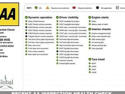 used Mercedes 220 CLC CoupeCDI Sport 3d Auto